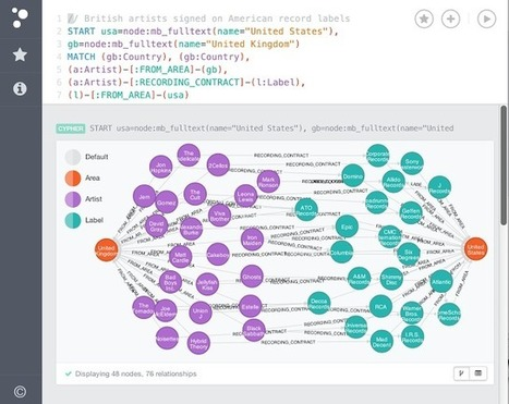 Neo4j Blog: Neo4j 2.0 GA - Graphs for Everyone | EEDSP | Scoop.it