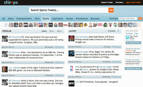 Hottest News Tweets On Twitter | Chirrps.com | Social Media Content Curation | Scoop.it