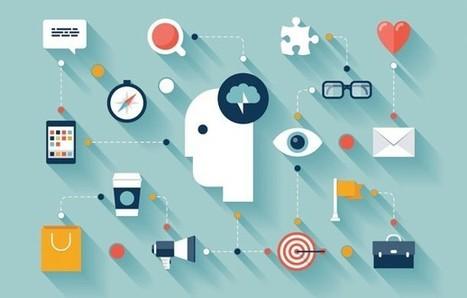 5 Things Productive Entrepreneurs Do Each Day | Giovani e Innovatori | Scoop.it