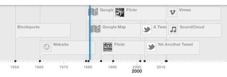 Create A Multimedia Timeline To Curate Stories That Have Strong Chronological Narrative: Timeline | Content Curation World | Scoop.it