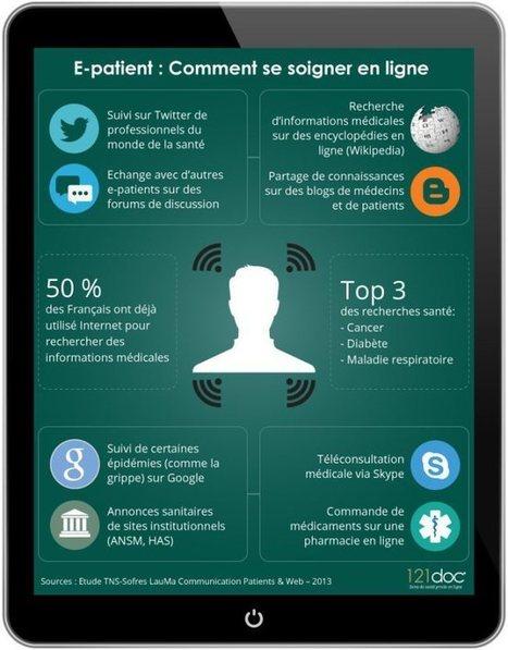 Infographie : comment se soigner en ligne ? | Pro du Web | Scoop.it