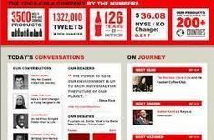 Coca Cola rafraîchit sa stratégie de communication | Communication de crise & gestion des risques | Scoop.it