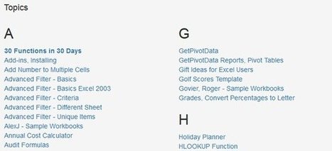 Need Help with Excel Formulas? 7 Resources to Consult | Geek Gurl Grinds | Scoop.it