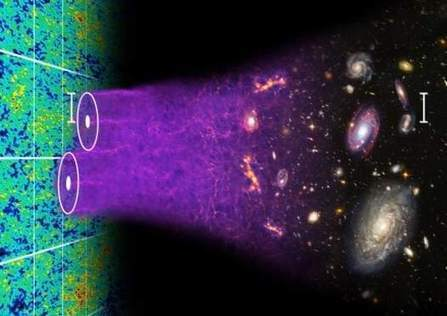 El Universo se expande como una goma elástica y las galaxias están cada vez más separadas - 20minutos.es | tquark | Scoop.it