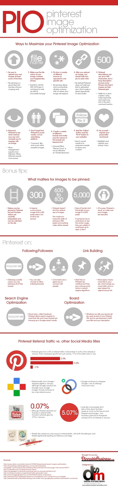 Pinterest Image Optimization [Infographic] | Business for small businesses | Scoop.it