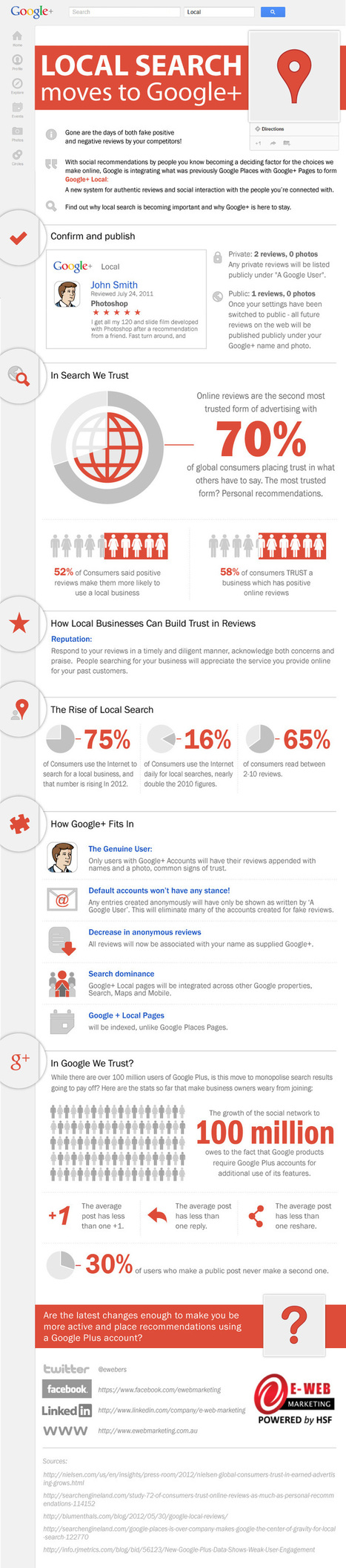 Local search moves to Google+ | Local Search Marketing | Scoop.it