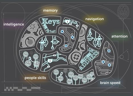 Brain Training Software, Brain Fitness, Brain Games, BrainHQ - Posit Science   Your Brain Health Headquarters   Adolescent Brain Science   Scoop.it