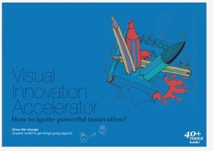 Visual Innovation Accelerator Toolbook. Download it Now: | ModelMinds Netherlands | Design Thinking | Scoop.it