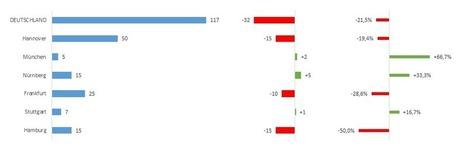 Datenvisualisierung und Reporting mit Excel 2013 – Microsoft setzt ein Ausrufezeichen! | VISUAL BUSINESS ANALYTICS 09-2013 | Scoop.it