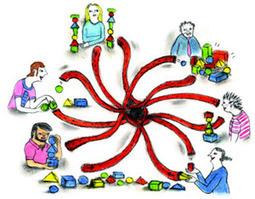 Biblioteksbloggens bevakning | Digital kompetens netvibes | Skolebibliotek | Scoop.it