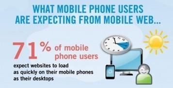 Le marché de la publicité mobile en France en 2012 | Marketing web mobile 2.0 | Anytime, Anywhere, Any device | Scoop.it