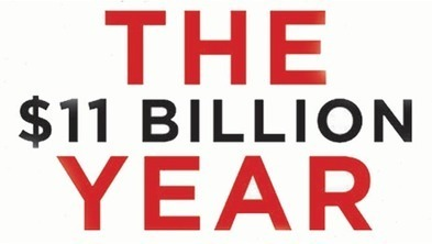 The $11 Billion Year: From Sundance to the Oscars, an Inside Look at the Changing Hollywood System | Transmedia Storytelling & Immersion Experiences | Scoop.it