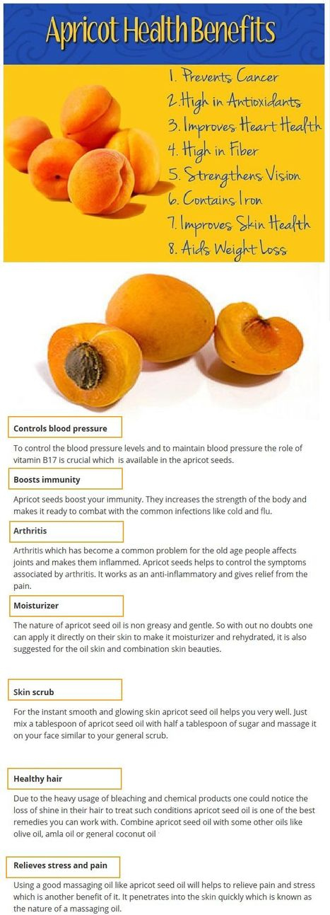 Top 7 Health Benefits of Apricots | Health & Digital Techn Magazine - 2016 | Scoop.it