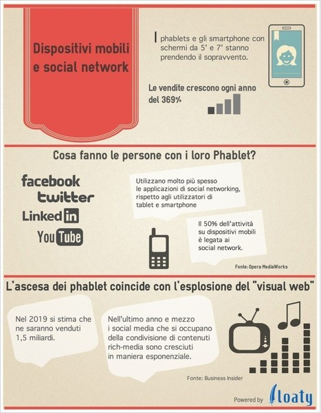 Social network e dispositivi mobili. L'ascesa dei phablet. - | INFOGRAPHICS | Scoop.it