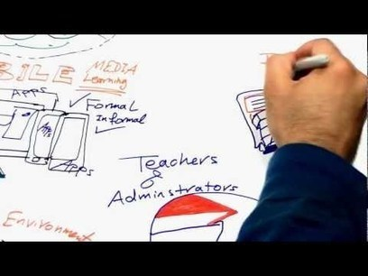 Style Animation - Technology in Education | Education Miscellany | Scoop.it