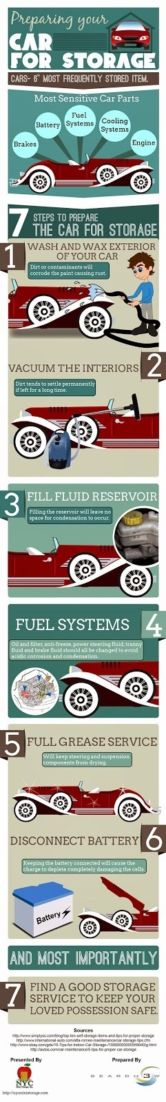 Infographic: Preparing Your Car For Storag | NYC MInistorage | Scoop.it