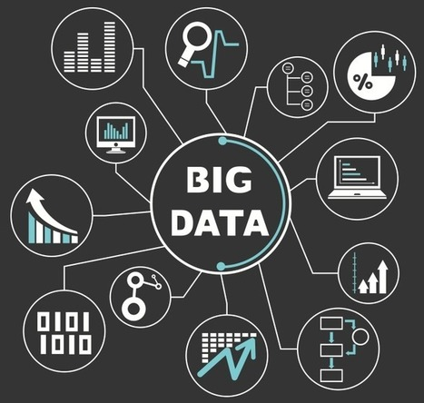 Without Analytics, Big Data is Just Noise - Brian Solis | Managing the Transition | Scoop.it