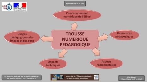 Trousse numérique pédagogique #emi | Quatrième lieu | Scoop.it