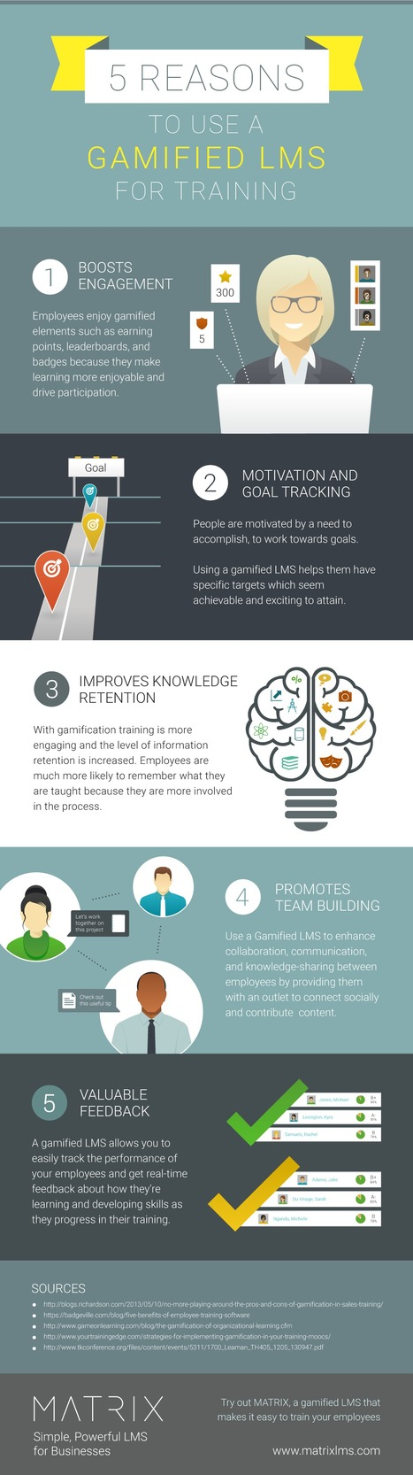 Need Reasons To Use Gamification? - Infographic | Teacher Librarians Rock | Scoop.it