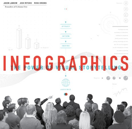 Infographics: The Power of Visual Storytelling. Sept. 2012 | Tracking Transmedia | Scoop.it