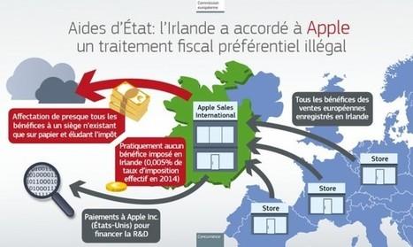 Impôts: l'Europe gifle Apple (et l'Irlande) - Rue89 - L'Obs | Sortir de l'économie libérale : l'économie sociale et solidaire | Scoop.it