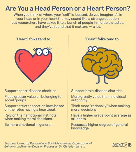 Are You a Head Person or a Heart Person? | Personality | Scoop.it