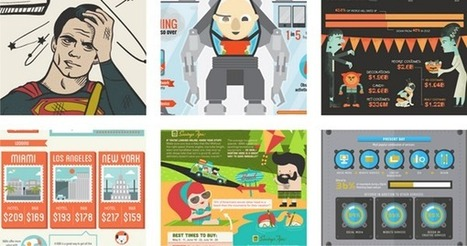 Case Study: How SEO Launched Killer Infographics   MarketingHits   Scoop.it