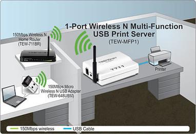 1 Port Wireless Multi Function USB Print Server   Dueltek Distribution   Dueltek Distribution   Scoop.it