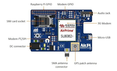 Shield AirPi v0.9 for Raspberry-pi - 2G/3G and GPS | Raspberry Pi | Scoop.it