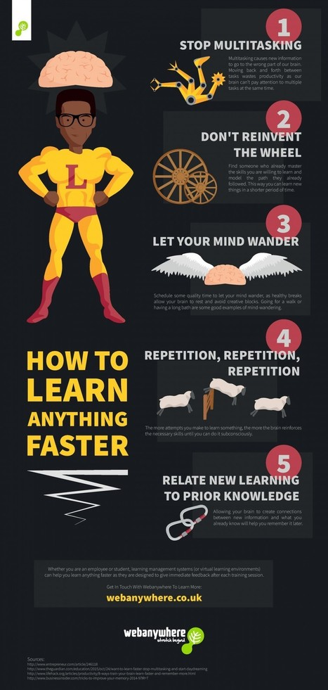 How to Learn Anything Faster Infographic - e-Learning Infographics | Keep learning | Scoop.it