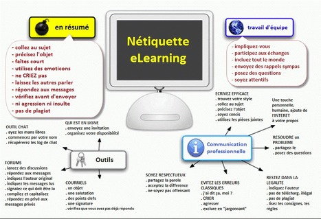 Nétiquette elearning en français | Time to Learn | Scoop.it