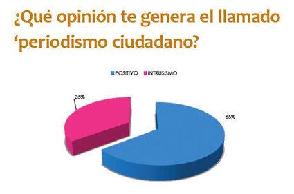 El 65% de los periodistas iberoamericanos ve el periodismo ciudadano como positivo | Periodismo Ciudadano | Periodismo Ciudadano | Scoop.it