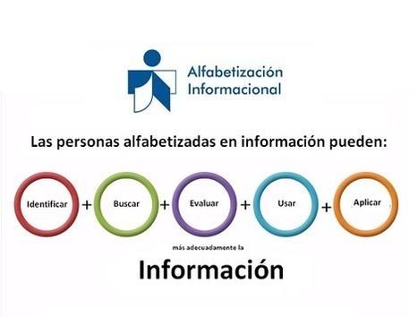 100 libros e informes en acceso gratuito sobre ALFIN | Universo Abierto | ALFIN Iberoamérica | Scoop.it