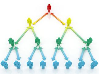 MLMDream - MLM Reviews | Multi Level Marketing | Scoop.it