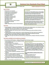 Common Core Cheat Sheet | Research-based Literacy Strategies | AdLit | Scoop.it
