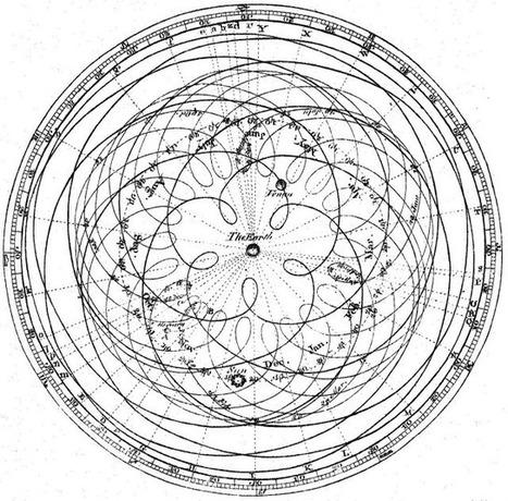 Hipatia | Vidas científicas | Mujeres con ciencia | Organización y Futuro | Scoop.it