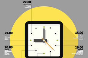 Aplicaciones a todas horas | #eduticblq | Scoop.it