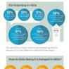 Health IT ☤ Informatics