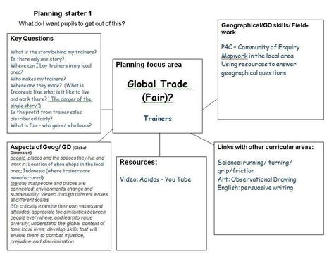 World on your Feet | Global Perspectives and the Geography Curriculum | Scoop.it