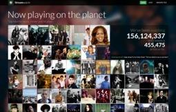 Streamwatchr. Découvrir les nouvelles tendances musicales - Les outils de la veille | Les outils du Web 2.0 | Scoop.it