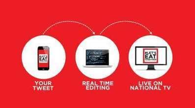 3 casos de marcas que realizan campañas en Twitter | Marketing | Scoop.it
