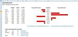Excel: Tracer un graphique sans utiliser l'interfacegraphique | MSExcel | Scoop.it