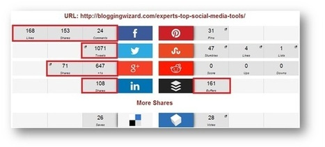 27 Experts Share Their Top Link Building Strategies for 2014 - Backlinks - Link Building Services Australia   Links sobre Marketing, SEO y Social Media   Scoop.it