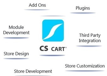 CS Cart Development | Hire CS Cart Developer | CS Cart Customization | CS Cart Development | Scoop.it