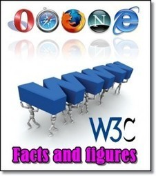 Facts and figures of W3C Validation for SEO   Your Rank Solutions Blog   Content is King   Scoop.it