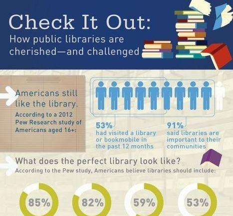 Une bibliothèque sans livre est-elle encore une bibliothèque ? | Enssib | MDL Aix | Scoop.it