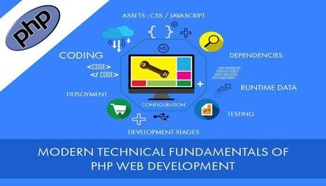 Basic Things You Should Know Before Using PHP | Web Design & Web Development India | Softqube Technologies | Scoop.it