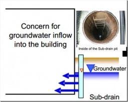 Fukushima : une dégradation inquiétante de la contamination de la nappe aquifère au niveau de l'unité 1F2 | NUCLEAR | Scoop.it