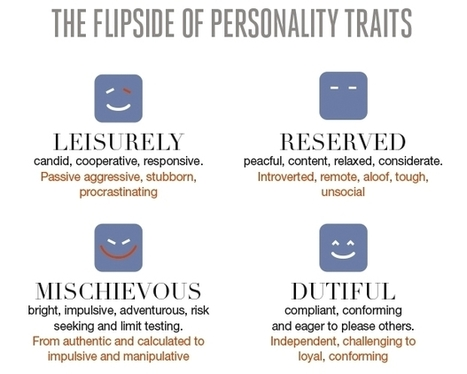 Do you have a toxic personality? | Leadership, Toxic Leadership, and Systems Thinking | Scoop.it