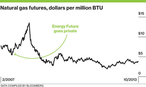 Buyout Firms Clash Over Energy Future Holdings, the Biggest-Ever LBO - Businessweek | Finance | Scoop.it